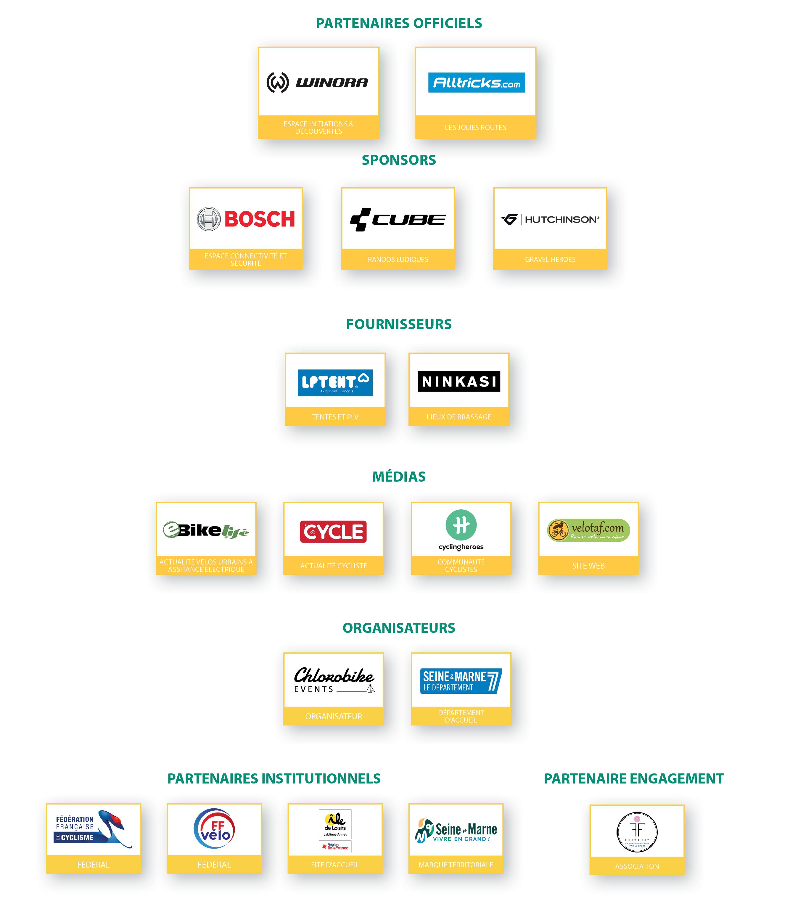 partner logoboard